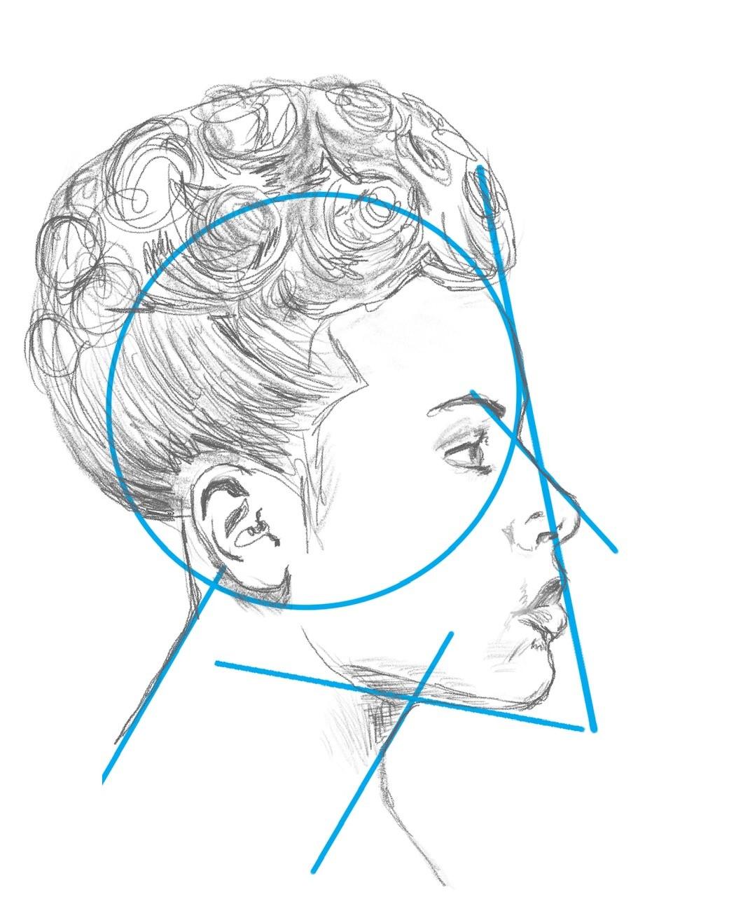 Kopf zeichnen Profil